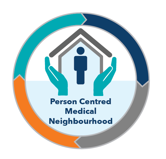 Person Centered Medical Neighbourhood Icon